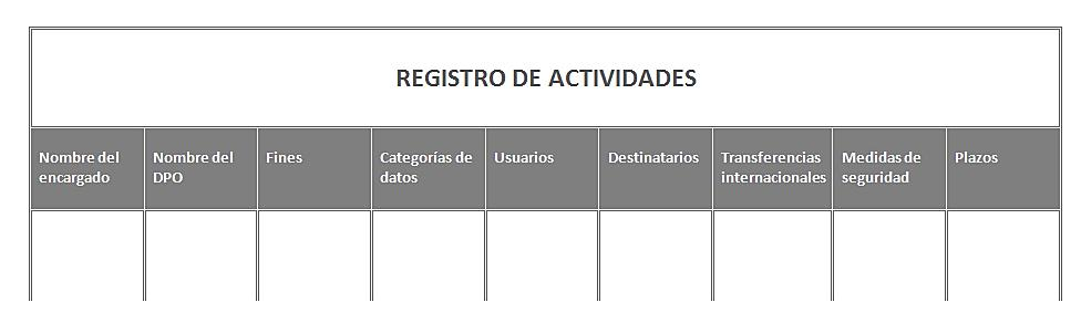 registro template